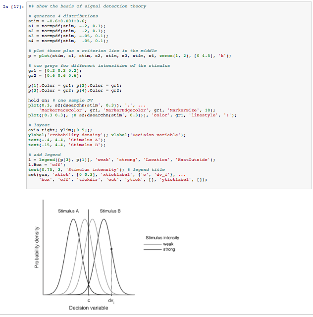 Matlab-based IPython notebooks – Anne Urai